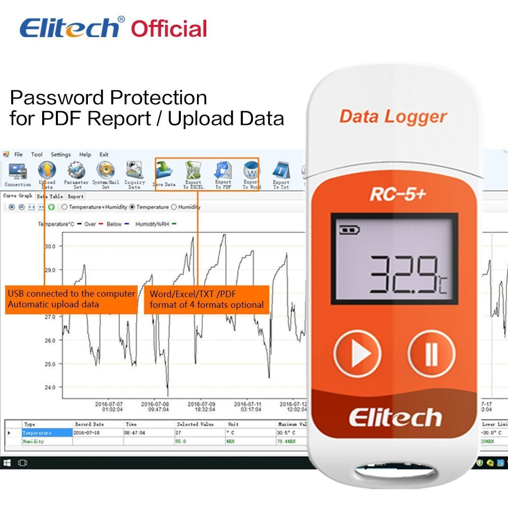 Elitech RC-5+ PDF USB Temperature Data Logger 32000 Points Reusable: Amazon.com: Industrial & Scientific