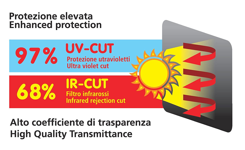 66902/Sun Filter par de Cortinas est/áticas oscurecedoras y Transparentes Lampa