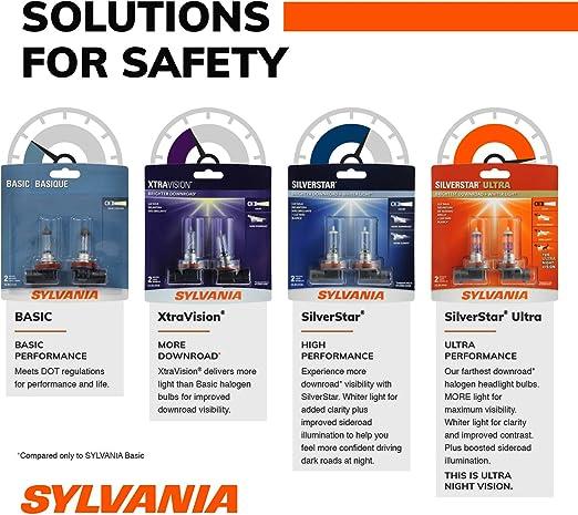 Contains 1 Bulb SYLVANIA 9006 Basic Halogen Headlight Bulb,
