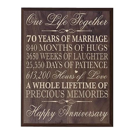 Per Anniversario Di Matrimonio Da Parete Regali Per Coppia