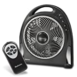 Amazon Price History for:Holmes 12 Inch Blizzard Remote Control Power Fan with Rotating Grill