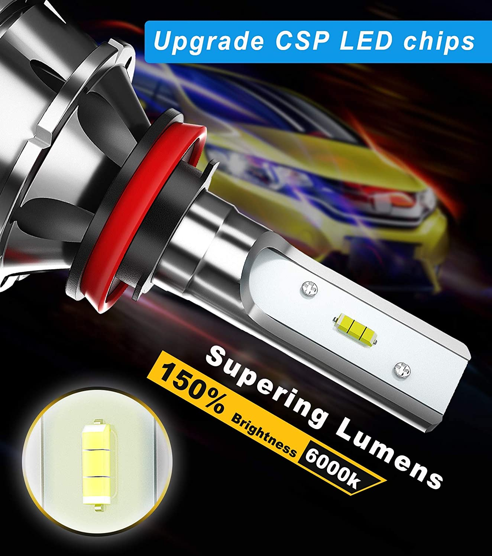 High//Low Beam,Fog Light Bulb Conversion Kit TIANFUYAO H7 LED Headlight Bulbs 100W 12000LM 6000K Xenon White IP67,CSP Chips,360 Degree