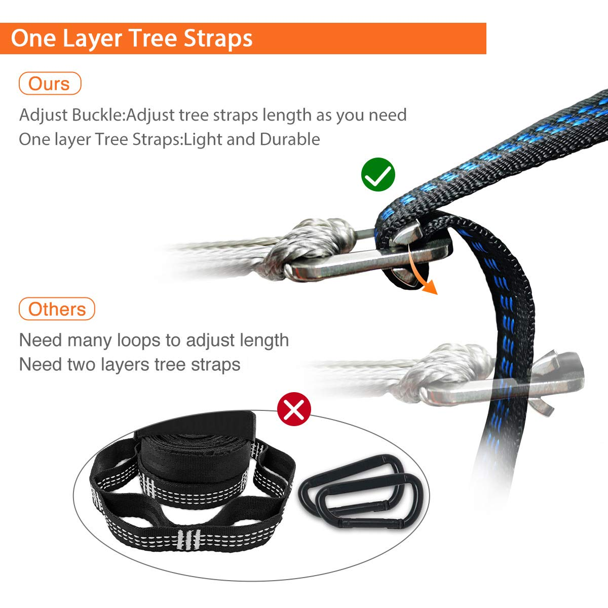 onewind Tree Straps Camping Hammock Tree Swing Straps Durable Lightweight Set Compact /& Easy to Set Up Black Webbing Orange Line