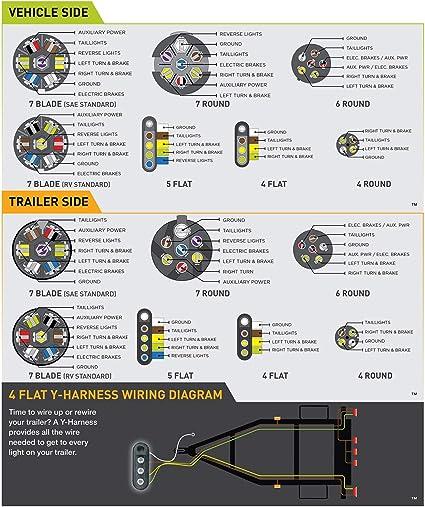 [DIAGRAM_38IU]  Amazon.com: Hopkins Towing Solutions 48505 7 Pole RV Blade Trailer Connector,  Black: Automotive   Trl Plug Wire Diagram 7      Amazon.com