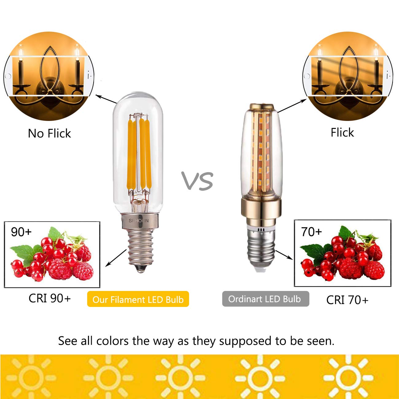 T25 4w Tubular Led Bulb Edison Filament Pendant Lighting 120v A C Lamp Flicker From Votive Candle Type 1 Cob Schematic Vintage E12 Candelabra Base Light 40w Incandescent Replacements Warm White 2700k