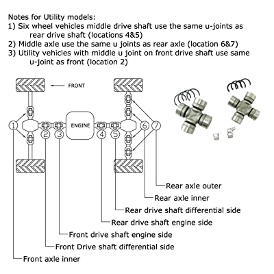 All Balls 19-1008 U-Joint: Automotive