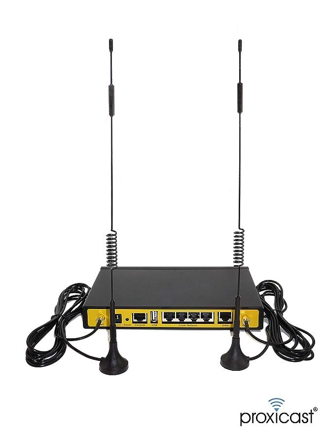 Amazon.com: Proxicast 6.5~8 dBi 12.6
