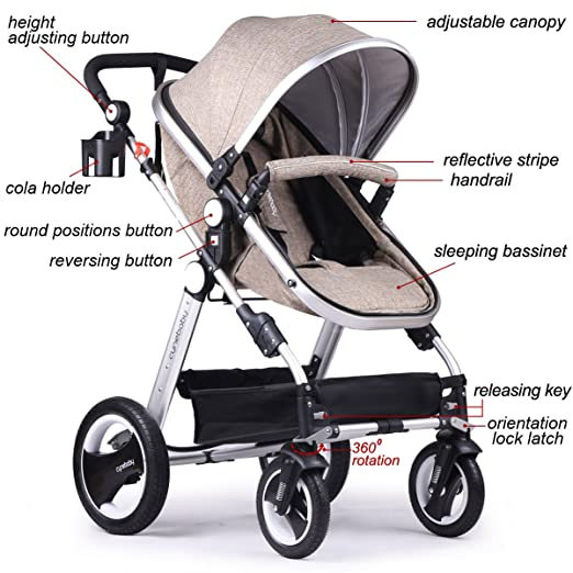 Amazon.com: Cynebaby - Cochecito de bebé recién nacido para ...