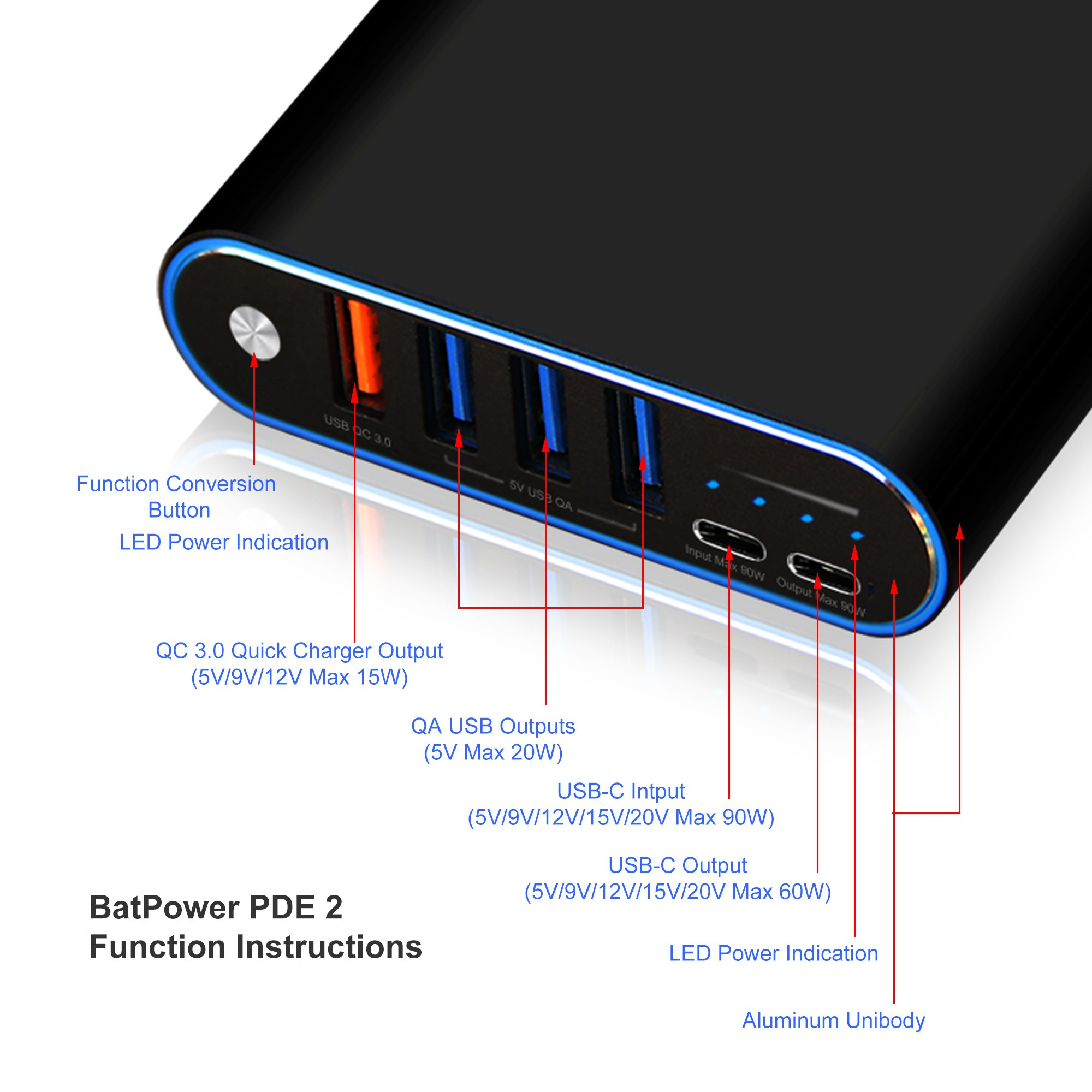 BatPower PDE 2 P40B USB-C Power Bank Portable Charger External Battery for Apple Microsoft HP Lenovo Dell Razer Asus LG Acer MSI Samsung PD USB C laptop notebook tablet smartphone -148Wh by BatPower (Image #3)