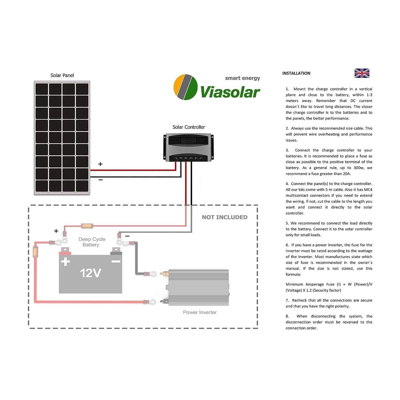 VIASOLAR Panneau Solaire photovolta/ïque 50W 12V
