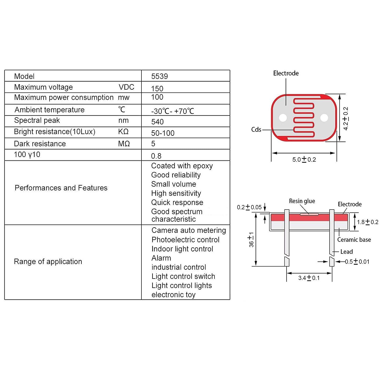 Point Laser WayinTop Lot de 2 650nm 5mW Rouge de Point Laser 3-5V Module de Diode Laser Distance Focale R/églable