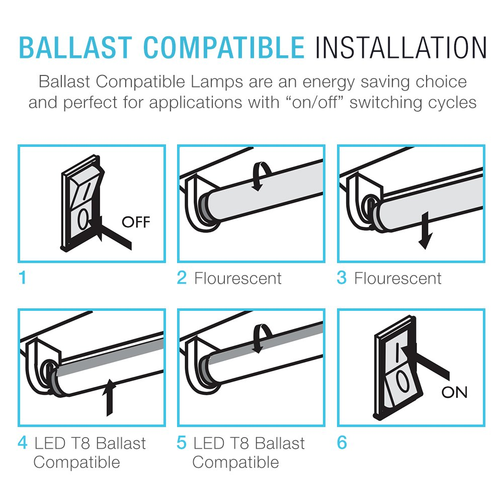 25 Pack T8 Led Tubes 4ft 4000k Type A Ballast Compatible Wiring Diagram For 6 Bulb Light Double Ended 18 Watts 36 W Replacement 1800 Lumens Frosted Shatter Resistant
