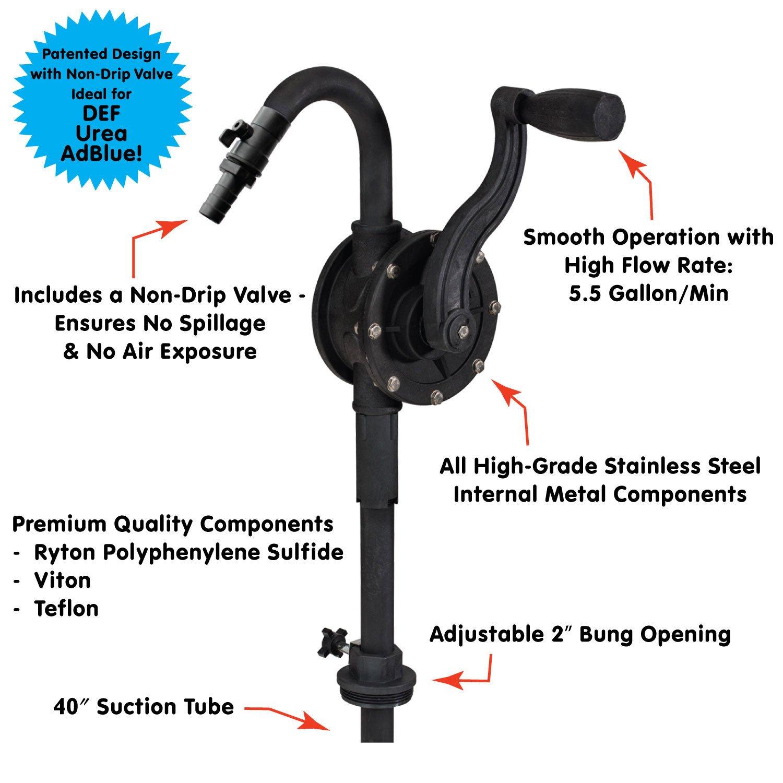 Lumax LX-1321 Black Corrosion Resistant Rotary Barrel Pump by Lumax (Image #2)