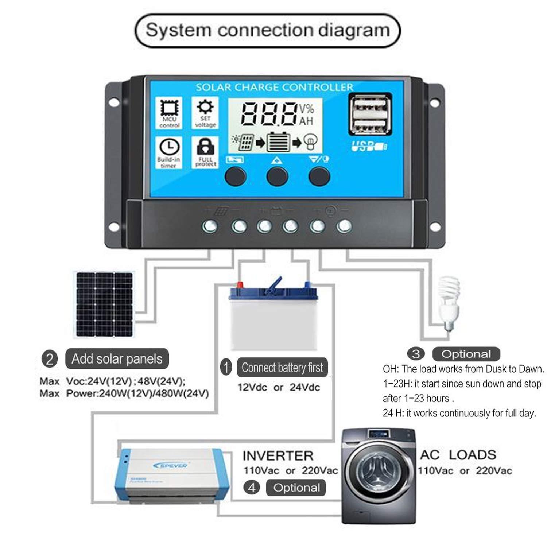 Amazon.com: Binen - Controlador de carga solar inteligente ...