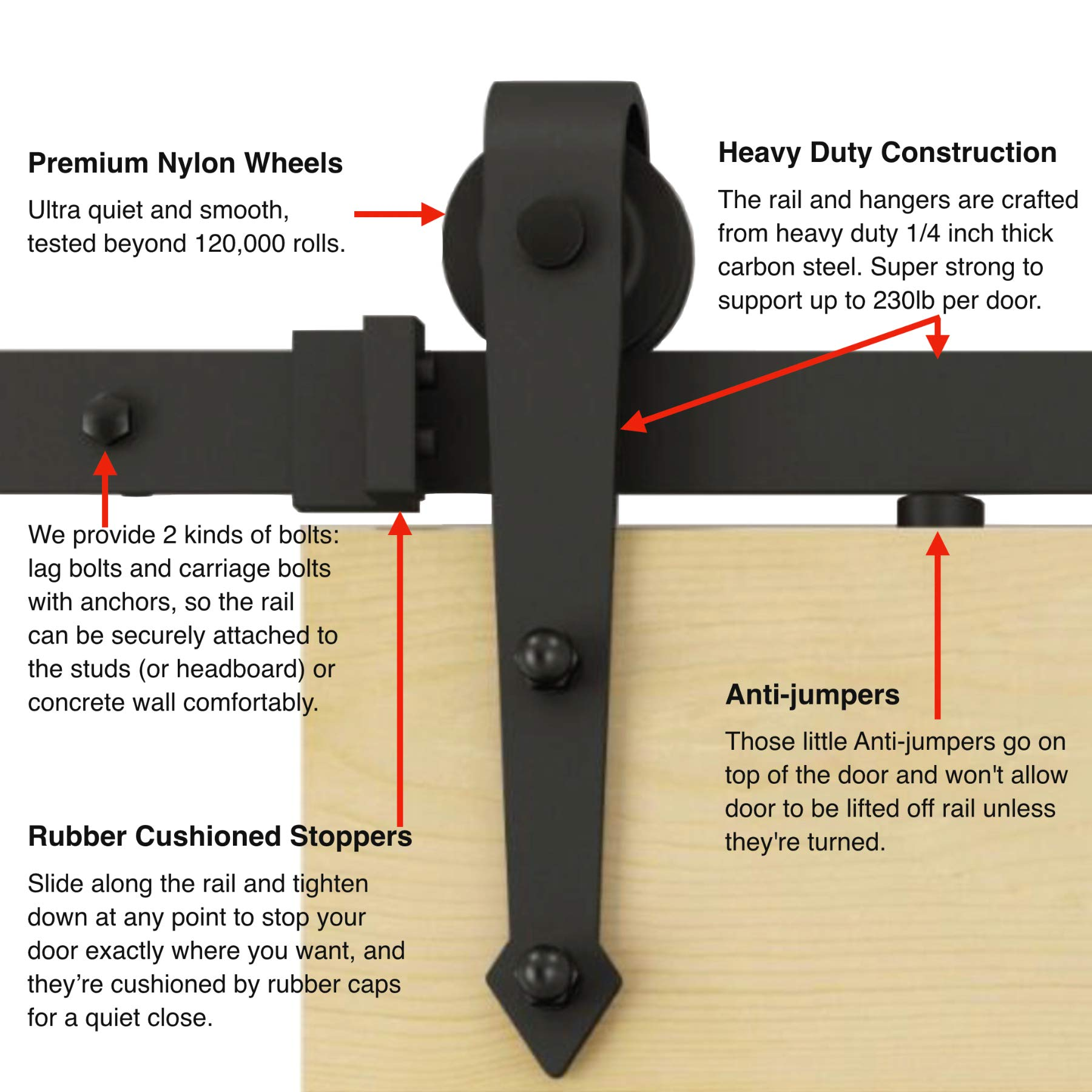 FaithLand 12FT Double Sliding Barn Door Hardware Track Kit for Wood Door Closet - 12 Foot Rail Kit Double Door - Heavy Duty - Ultra Smooth Quiet - Seamless Rail connector - Tested Beyond 120,000 Rolls by FaithLand (Image #3)