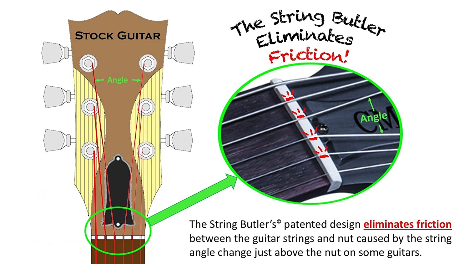 The String Butler V3 Guitar Tuning Improvement Device Diagram Best Upgrade To Improve Stability Black Chrome Musical Instruments