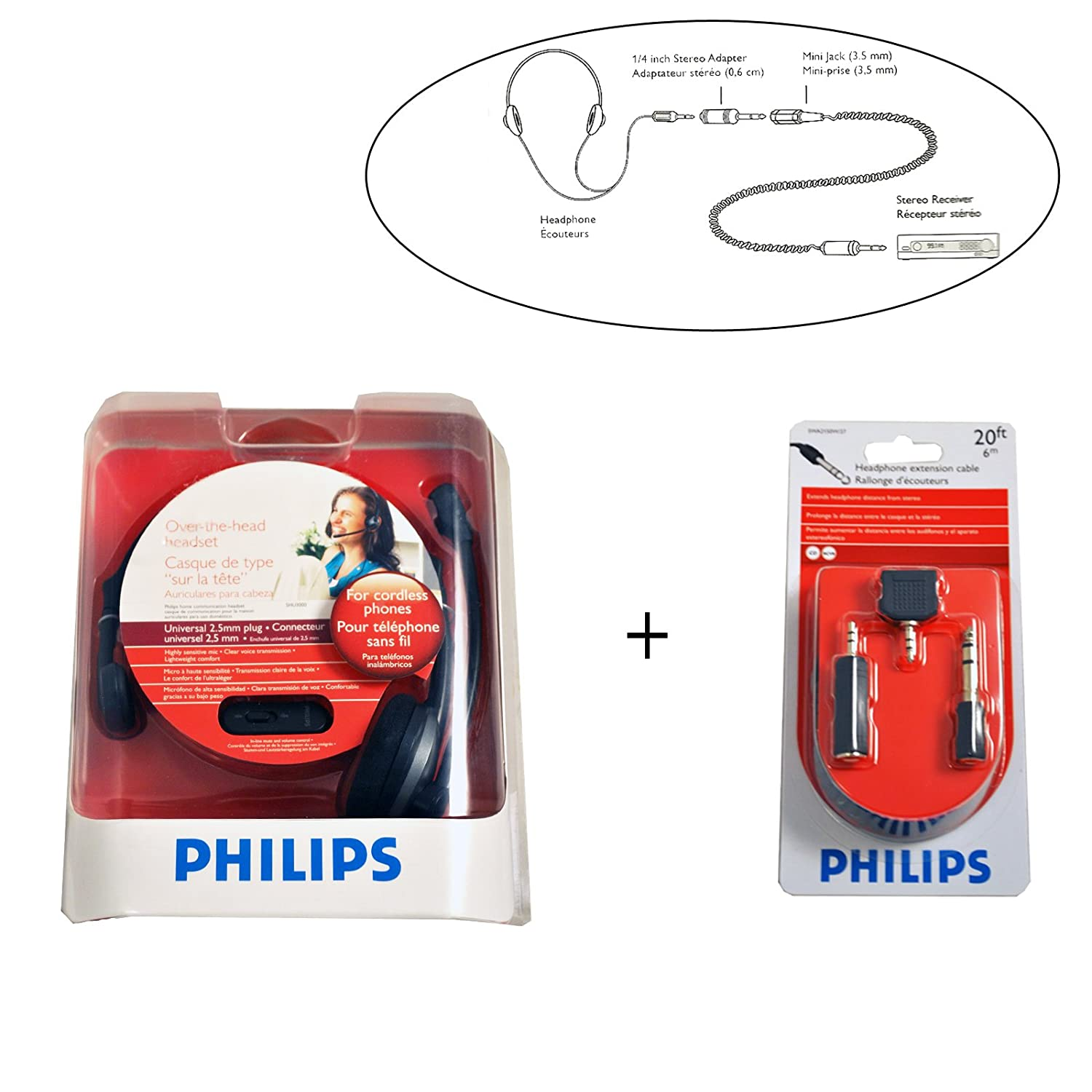 Amazon.com: Philips Headset & Headset Extension Cable Kit: Cell Phones & Accessories