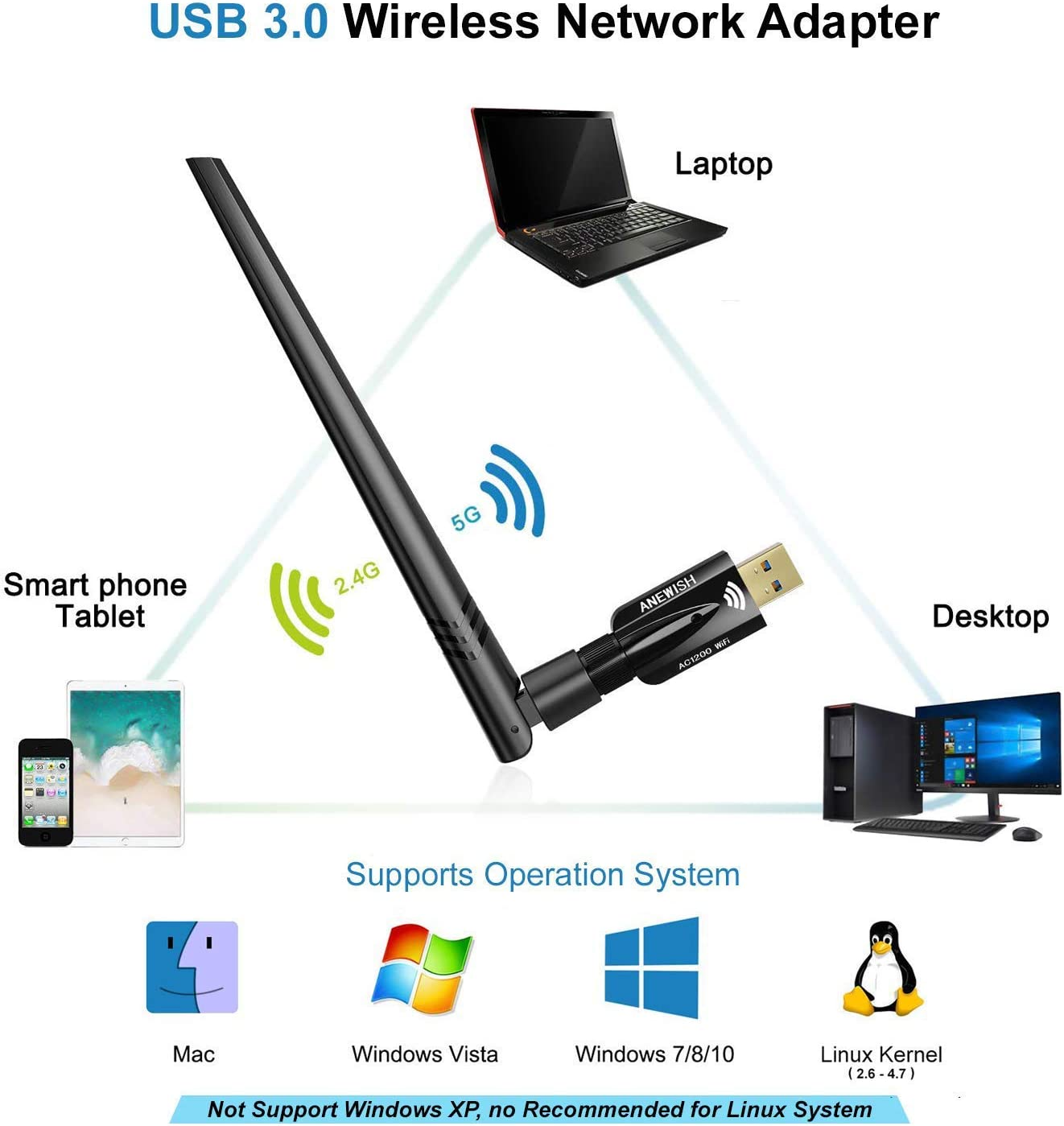 USB WiFi Adapter for PC 1200Mbps Dual Band 2.4GHz//5GHz Fast USB3.0 High Gain 5dBi Antenna 802.11ac WiFi Dongle Wireless Network Adapter for Desktop Laptop Supports Windows Mac and Linux