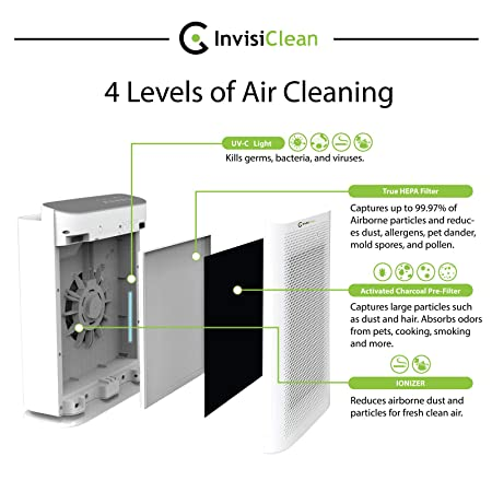 Amazon.com: InvisiClean Aura II Air Purifier - 4-in-1 True HEPA, Ionizer, Carbon + UV-C Sanitizer - Air Purifier for Allergies & Pets, Home, Large Rooms, ...