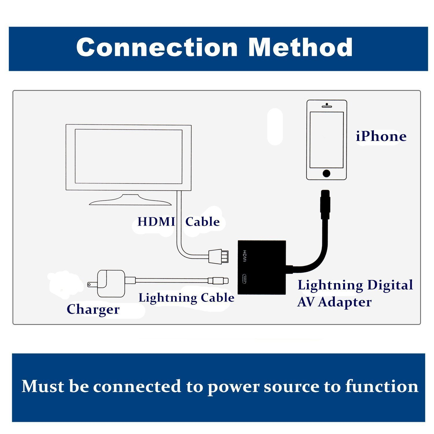 Ightning To Hdmi Lightning Digital Av Adapter Cable Wiring Diagram Charging And 2 In 1 Adaptercompatible With Ipadairiphone Computers