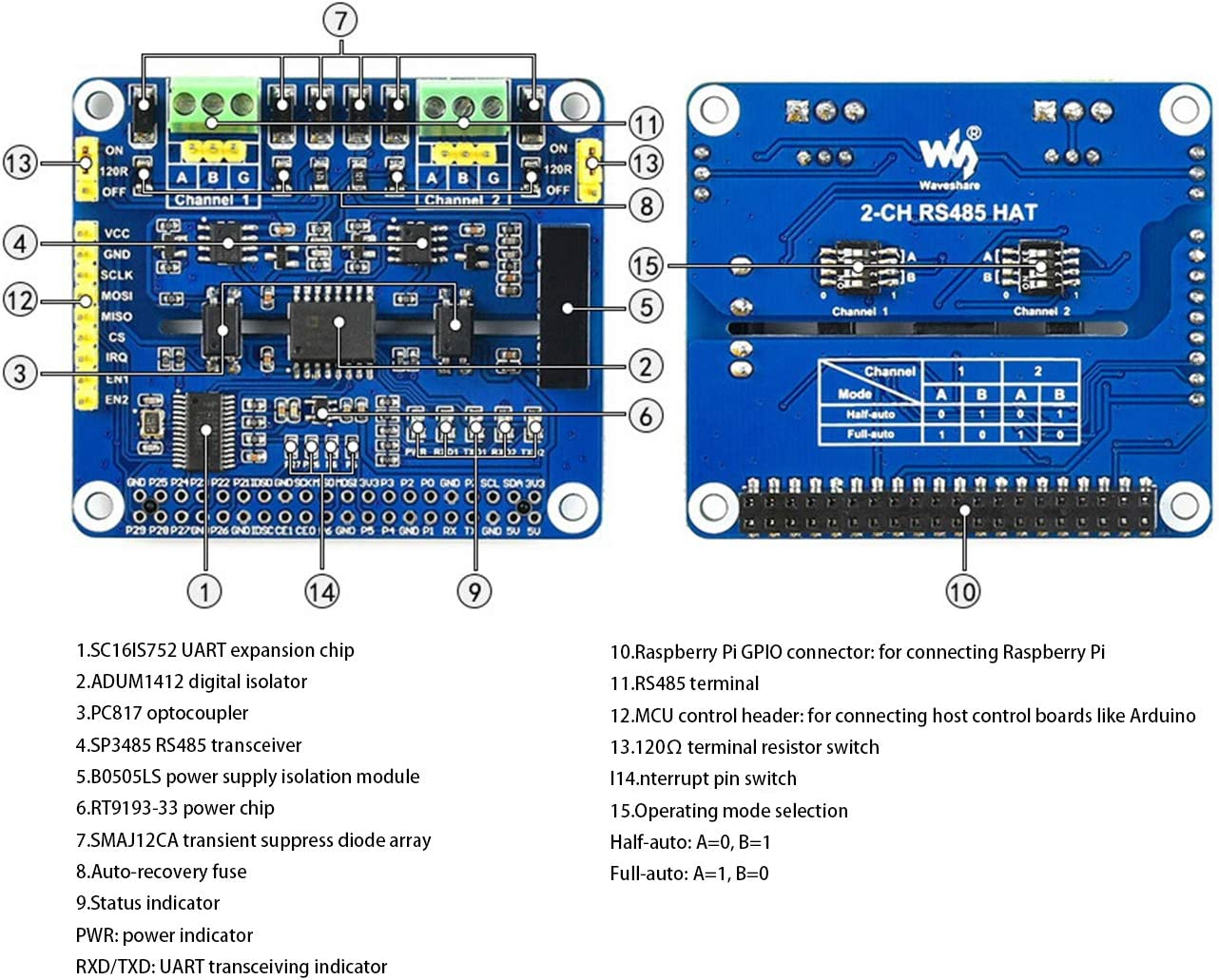 Waveshare 2-Channel Isolated RS485 Expansion HAT for Raspberry Pi SC16IS752+SP3485 Solution with Multi Onboard Protection Circuits