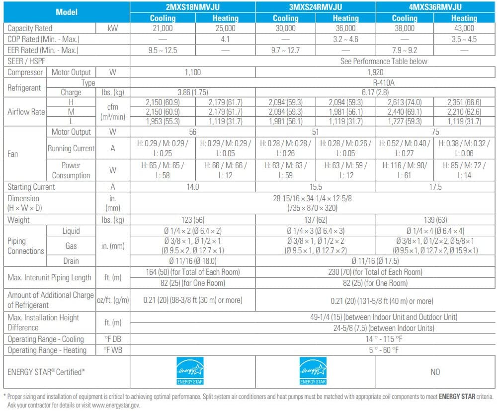 Swim Wholesale Bulk Seasonal Swim Bud Vase Dollaritem New 353755 Hs Sandal Men Flip Flop W//Mixed Clr Sze Z44216d 36-Pack