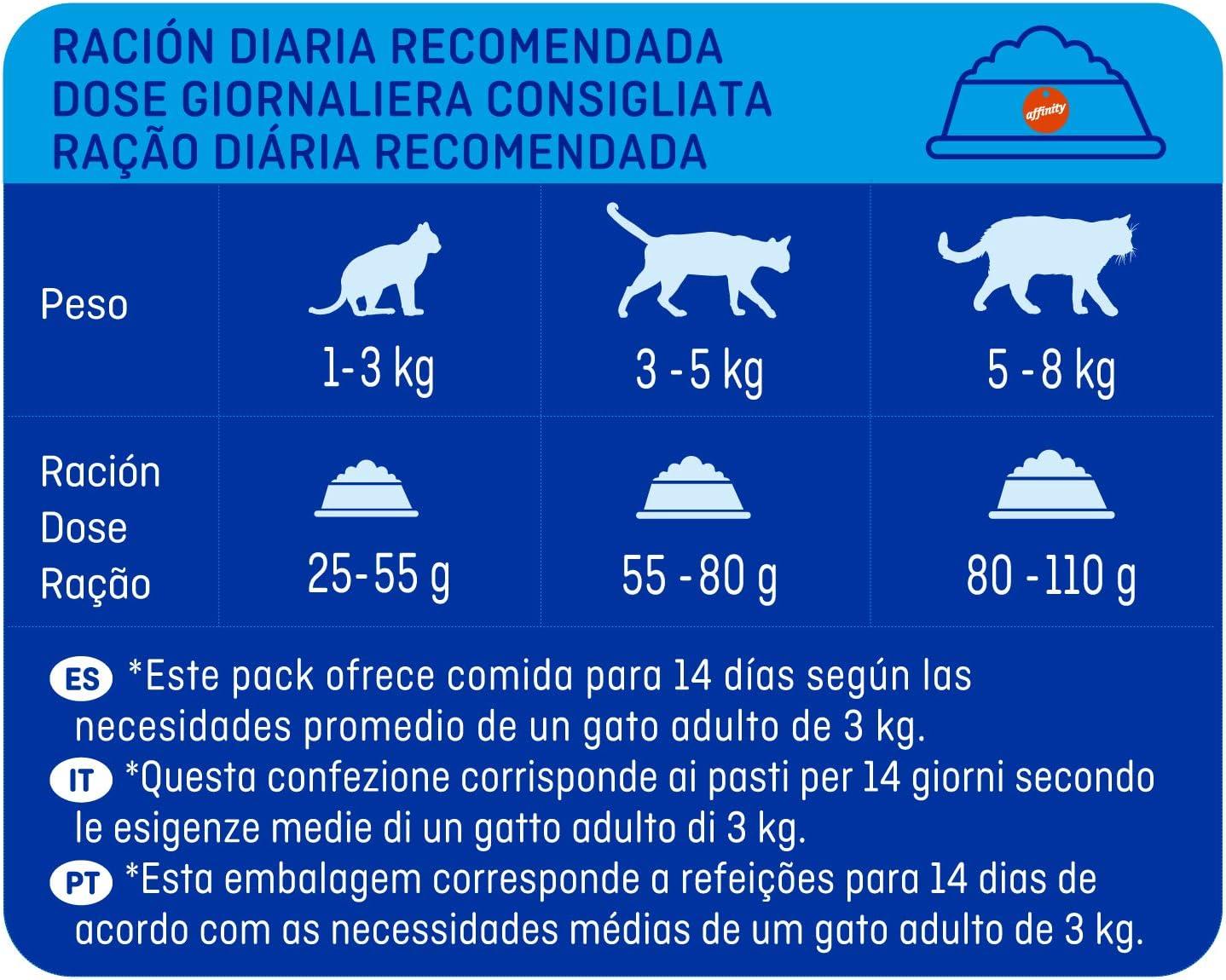 Brekkies Pienso para Gatos Delicious con Pescado y Verduras - 750 ...