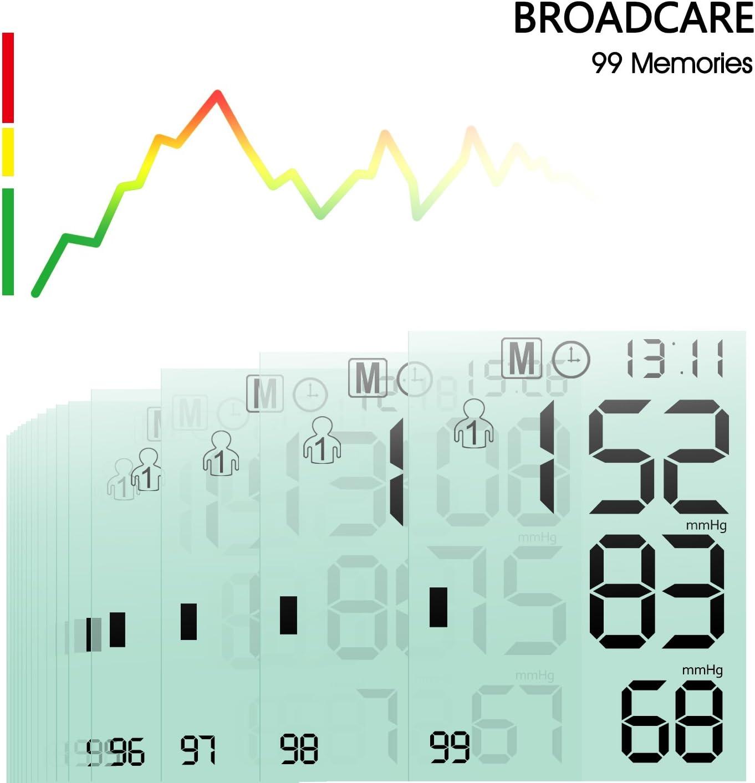 Broadcare Monitor de presión arterial automático de muñeca, gran ...