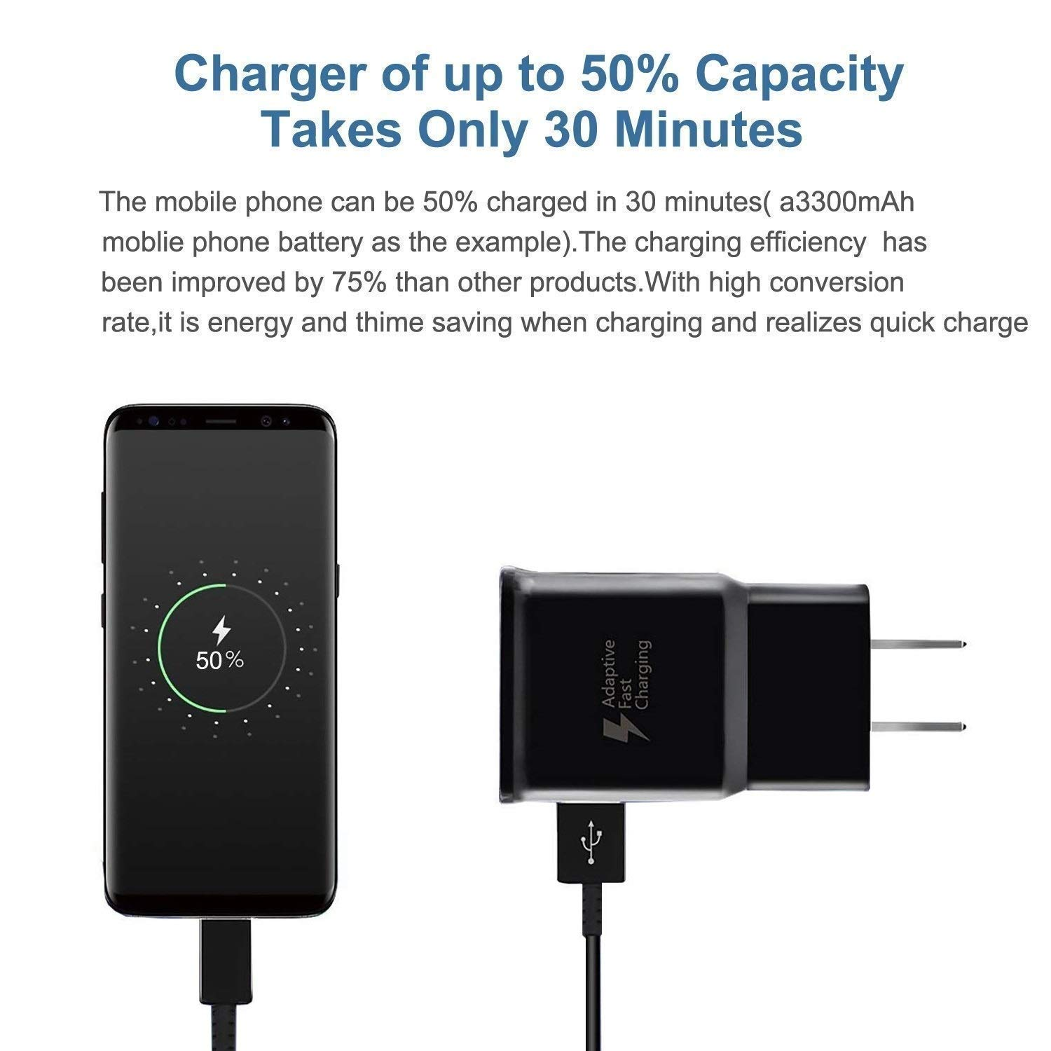 Fast Charger for Samsung Samsung Galaxy Fast Charger Adaptive Fast Charging Wall Charger Plug with USB Type C Cable Compatible Samsung Galaxy S9 S9 Plus S8 S8 Plus S10 S10 Plus Note 8 Note 9 Note 10