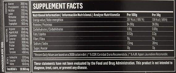 Hypertrophy Nutrition ISATC Isolate CFM, Chocolate - 2 kg