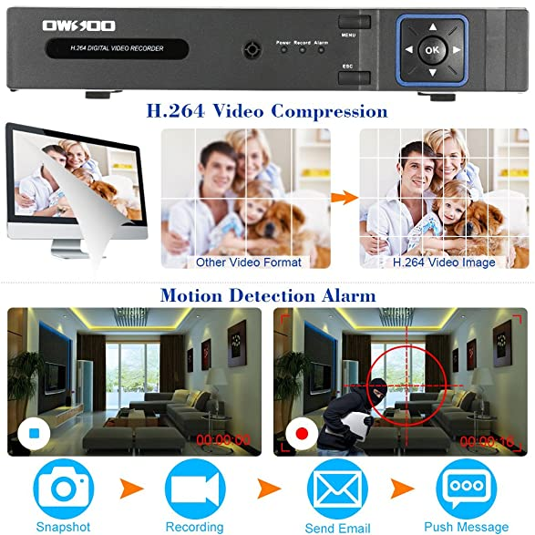 Amazon.com : OWSOO 8 Channel H.264 HDMI Full AHD 1080N/720P DVR CCTV Network Surveillance Kit with 4x 720P 1500TVL Outdoor/Indoor Infrared Bullet Camera, ...