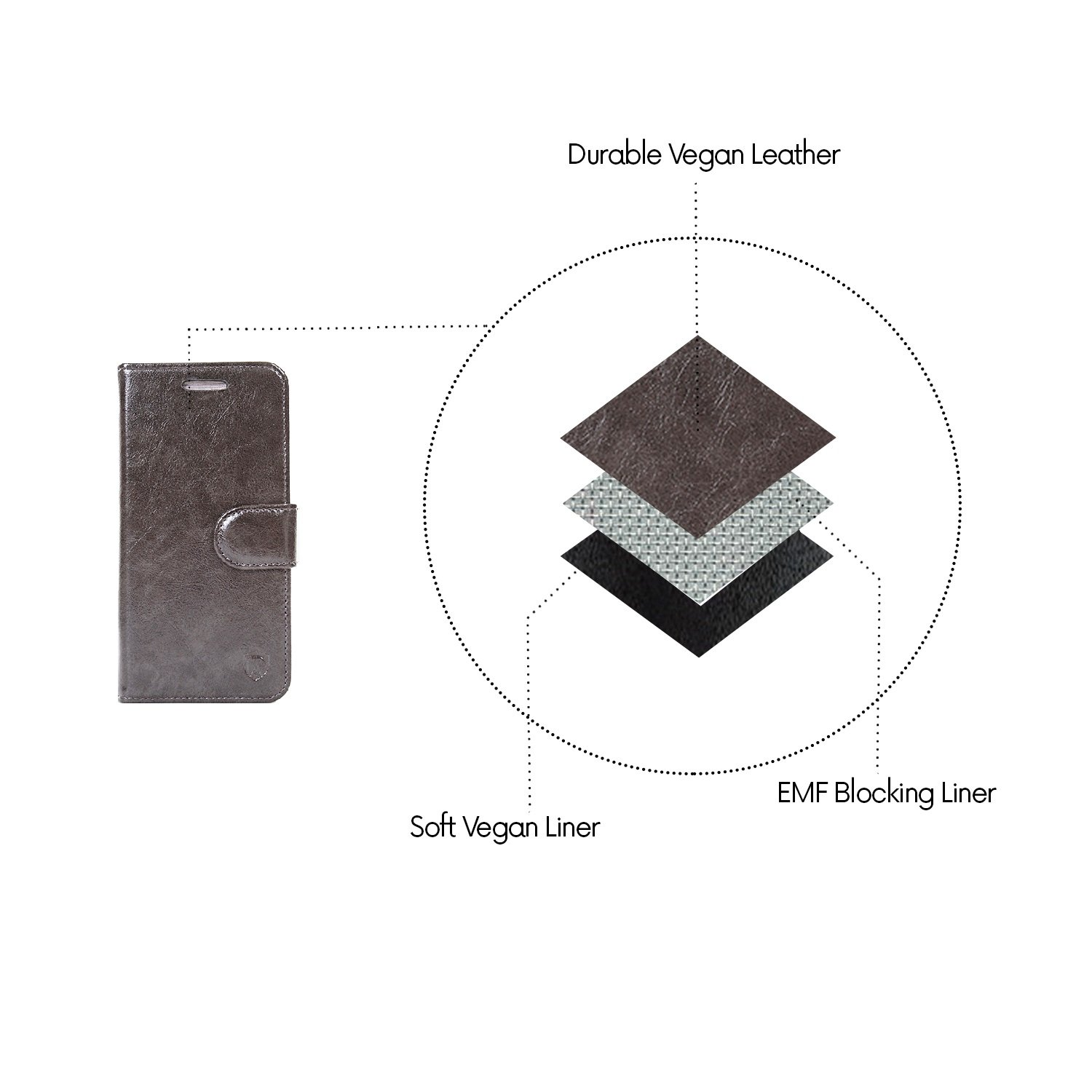 Radiarmor Anti Radiation Case Compatible With Iphone X 5 Rf Block Diagram Xs Lab Certified Emf Protection Slate Cell Phones Accessories