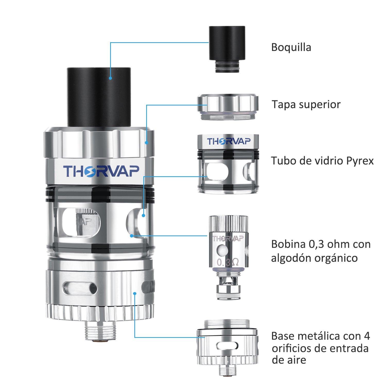 THORVAP ® Cigarrillos Electrónicos IBOX TC 60W Kit Iniciación Rellenado Superior TF Atomizadores 0.3ohm, y de control de temperature Box Mod ...