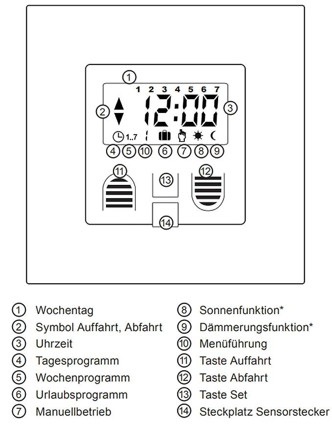 Schellenberg 25572 Zeitschaltuhr Plus zur Rolladensteuerung, weiß ...