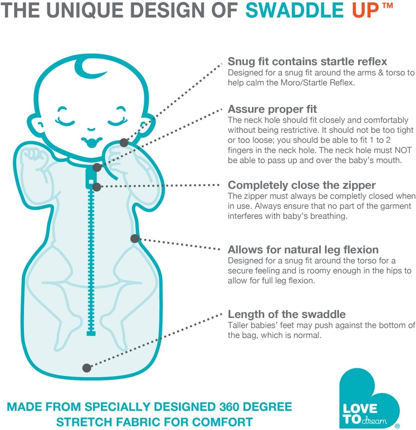 Love To Dream Swaddle UP Bamboo Newborn 2.2kg-3.8kg Cream Swaddle Blanket 1.0 TOG