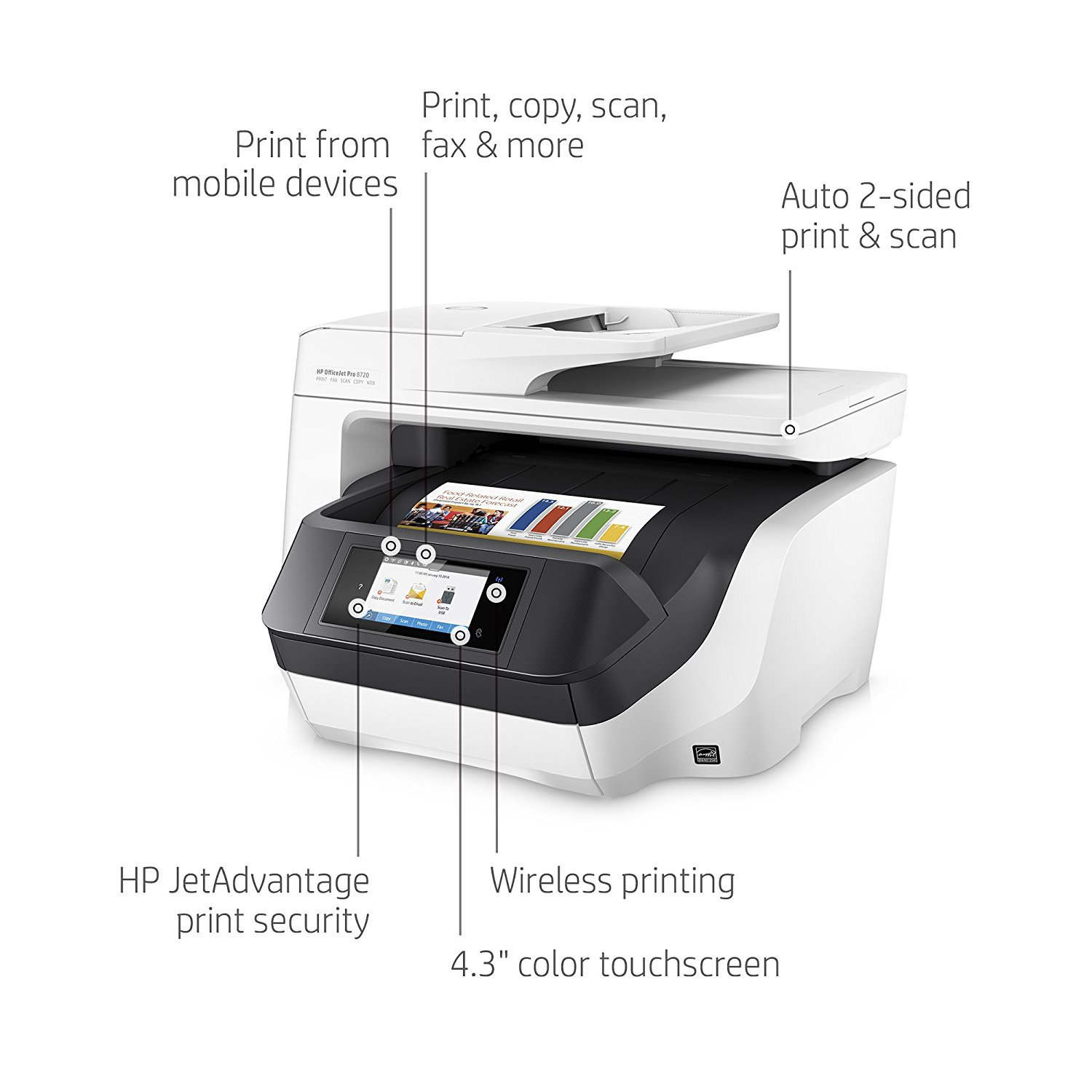HP M9L74A OfficeJet Pro 8720 All-in-One Printer, White (Renewed)