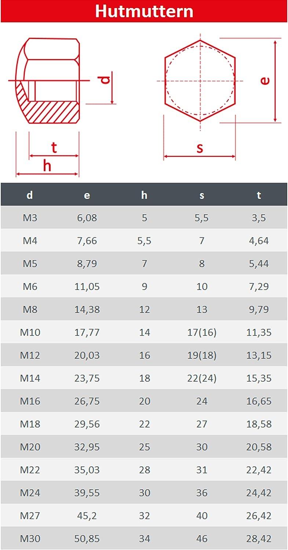 10 St/ück FASTON Hutmuttern niedrige Form M3 Edelstahl A2 V2A DIN 917 Sechskant Hutmuttern rostfrei