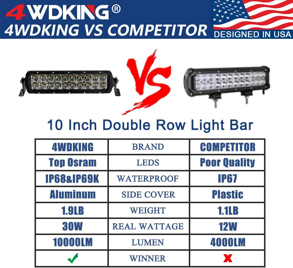 """17/"""" Led Work Light Bar+Wiring Kit Bumper Fog Driving for Honda PIONEER TRX250"""