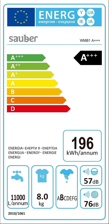 Sauber - Lavadora integrable WMB1 Eficiencia energética: A ...