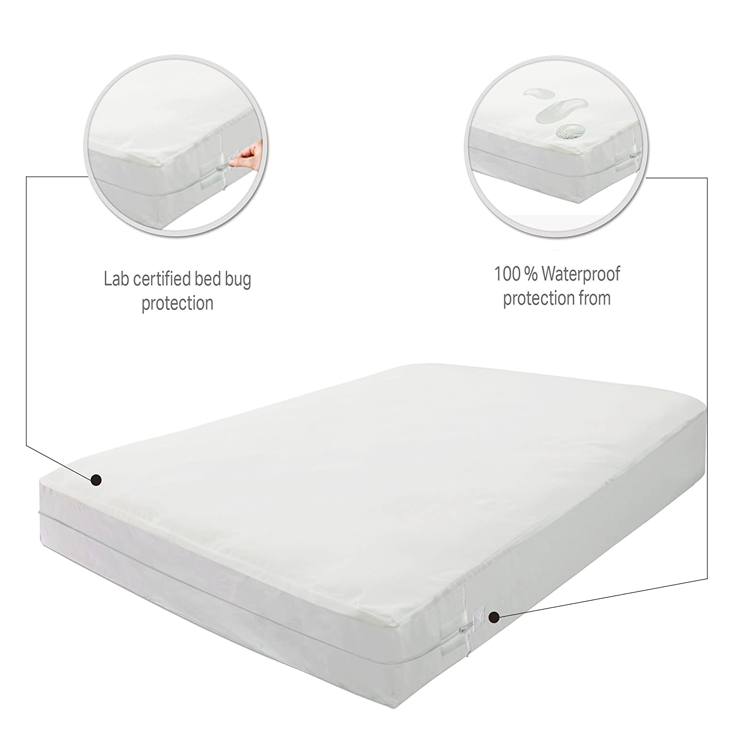 Twin Size Mattress or Box Spring Protector 6-9 Inch Cover Spring Solution