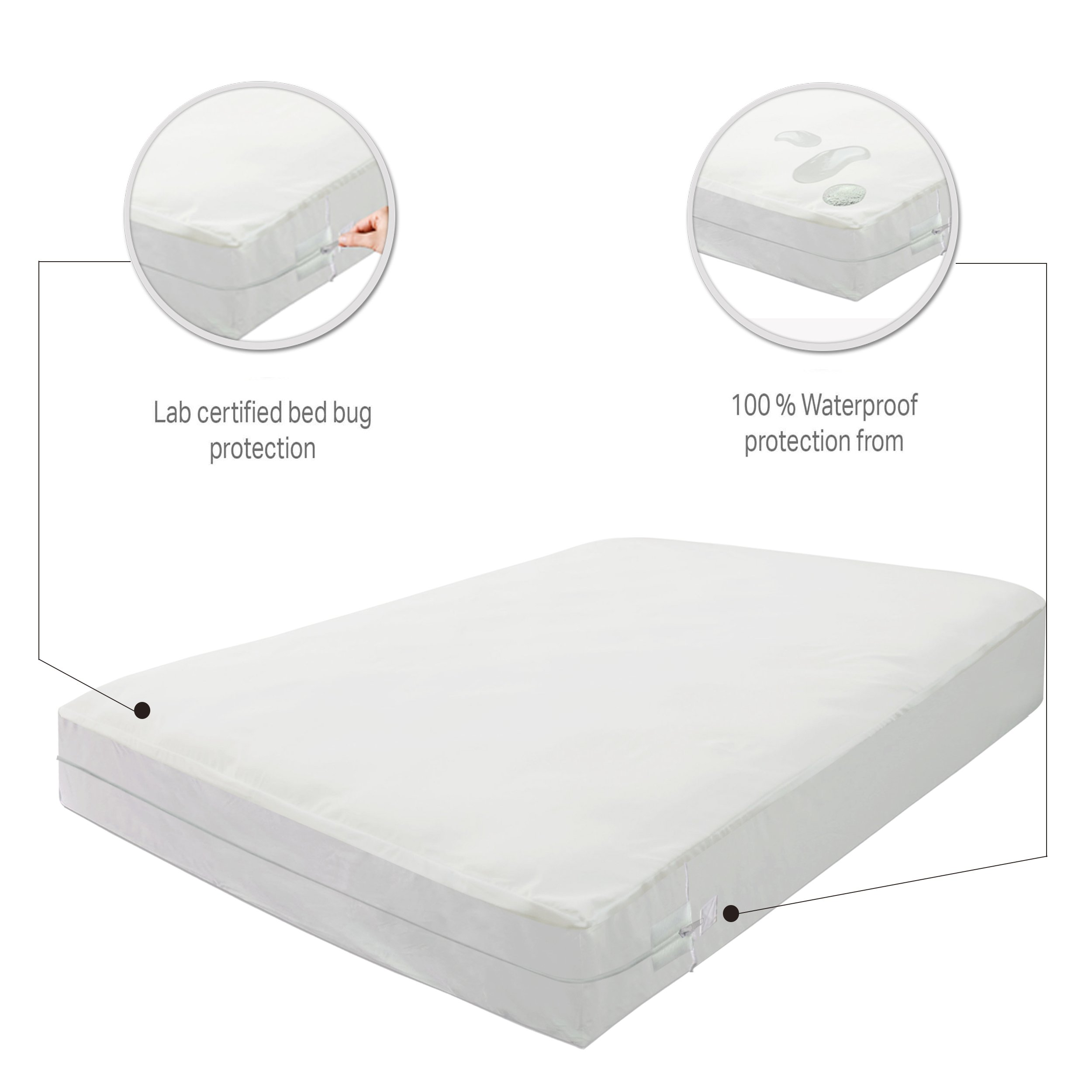 Greaton BBPSv-4/6 or or Box Spring Protector Covers Bed Bug Water Proof Fits Sleep 6-9 inch Full Size 74, inch