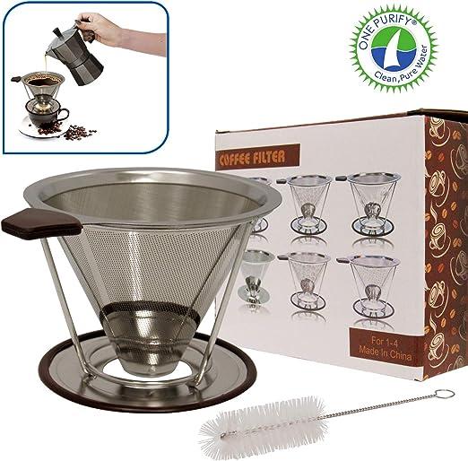 Fits Bosch TCZ7003 /& Brita 65-BS-03 Coffee Machines  Water Filter Cartridge