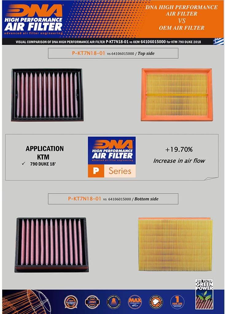 Sport Luftfilter DNA passend f/ür 790 Duke ABS 2018-2019