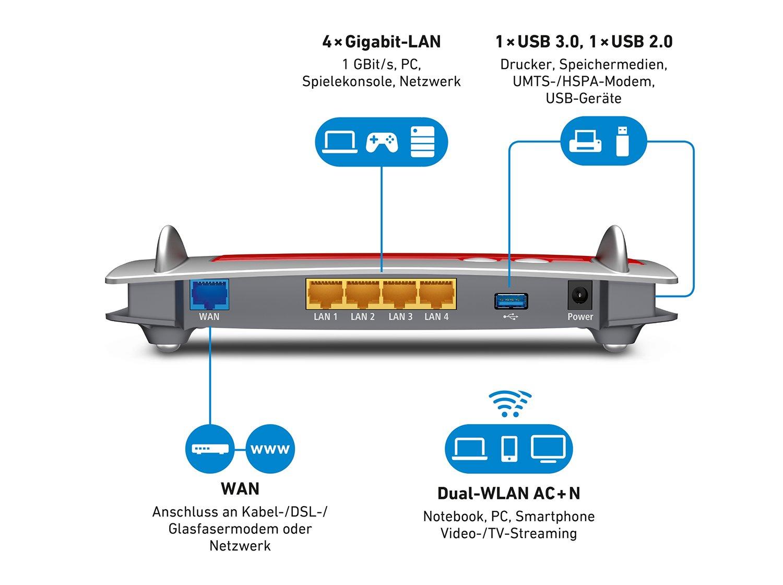 Avm Fritzbox 4040 Wlan Router 5 Ghz24 Ghz Computer 2000 Saturn Sl Wiring Diagram Free Download Zubehr