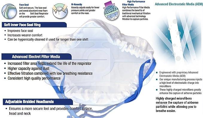 Mascarilla polvo FFP3 | 20 unidades por paquete | Mascara Polvo Mascarilla Antipolvo Respirator Disposable Breat de conmutación Dust Mask Máscaras de ...