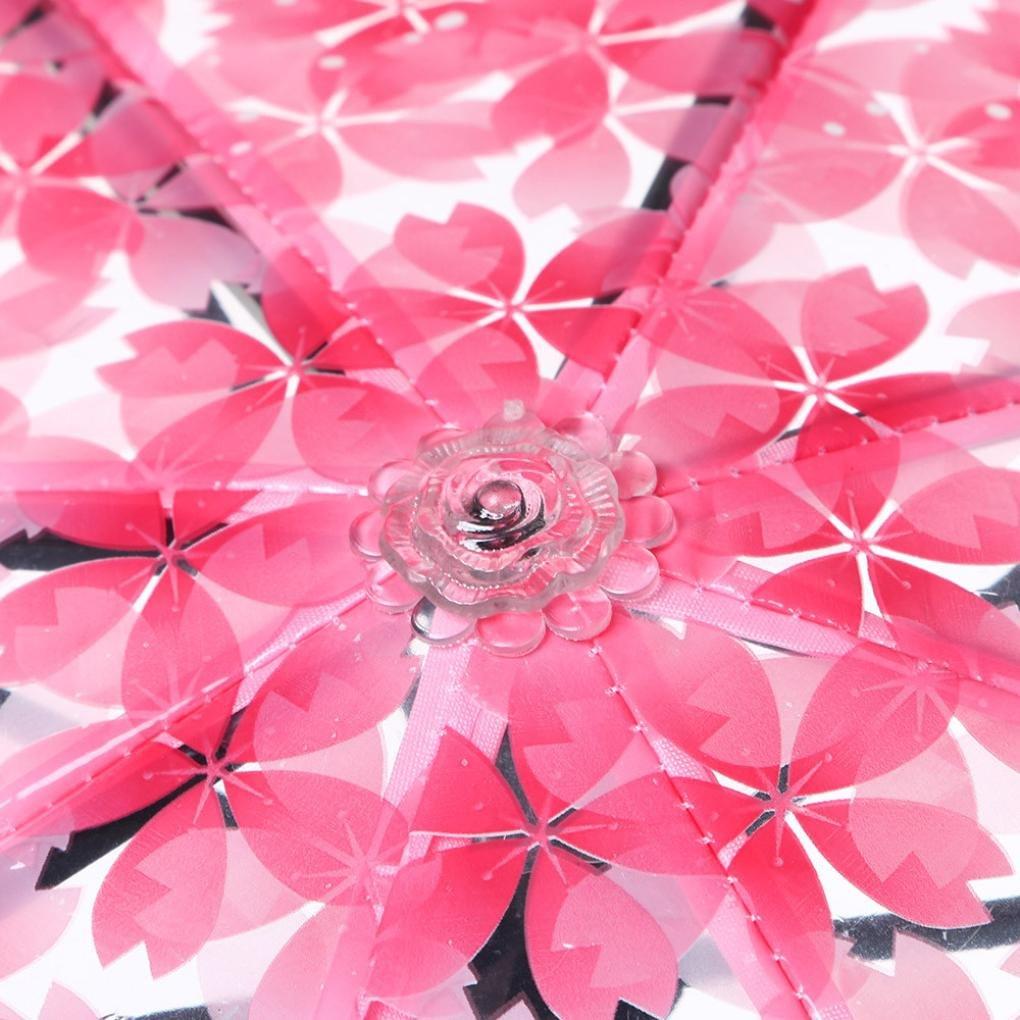 HHei_K Fashion Anti-UV Sun/Rain Transparent Clear Umbrella Cherry Blossom Mushroom Apollo Sakura 3 Fold Umbrella (Pink) by HHei_k (Image #3)