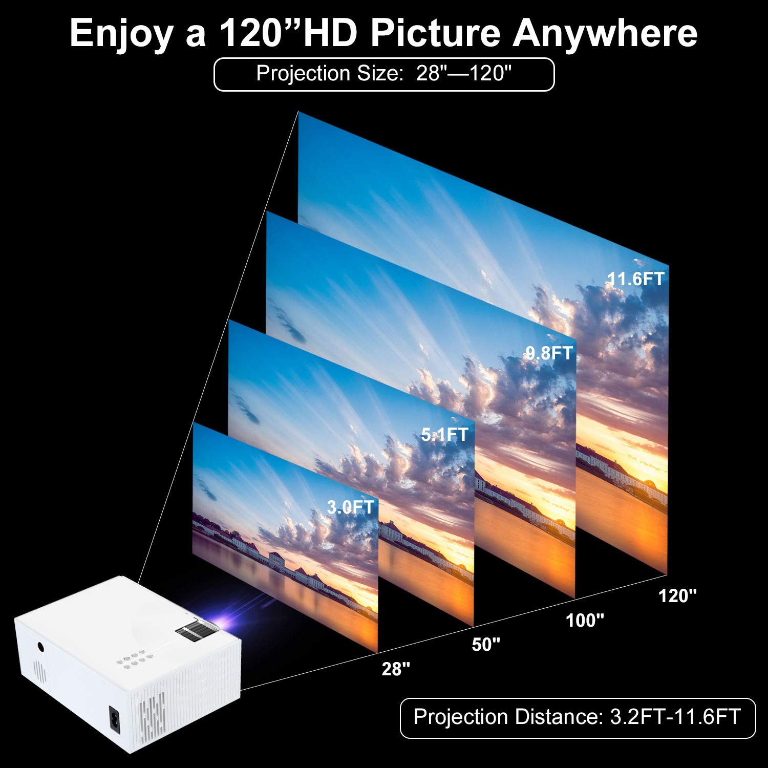 Projector, Queretek Video Projector 2800Lux WiFi Direct, HD Projector Mini Home Theater Projector Support 1080P, with HDMI Cable USB VGA AV, Compatible Laptop Tablet Smartphone Amazon Fire TV Stick by Queretek (Image #4)