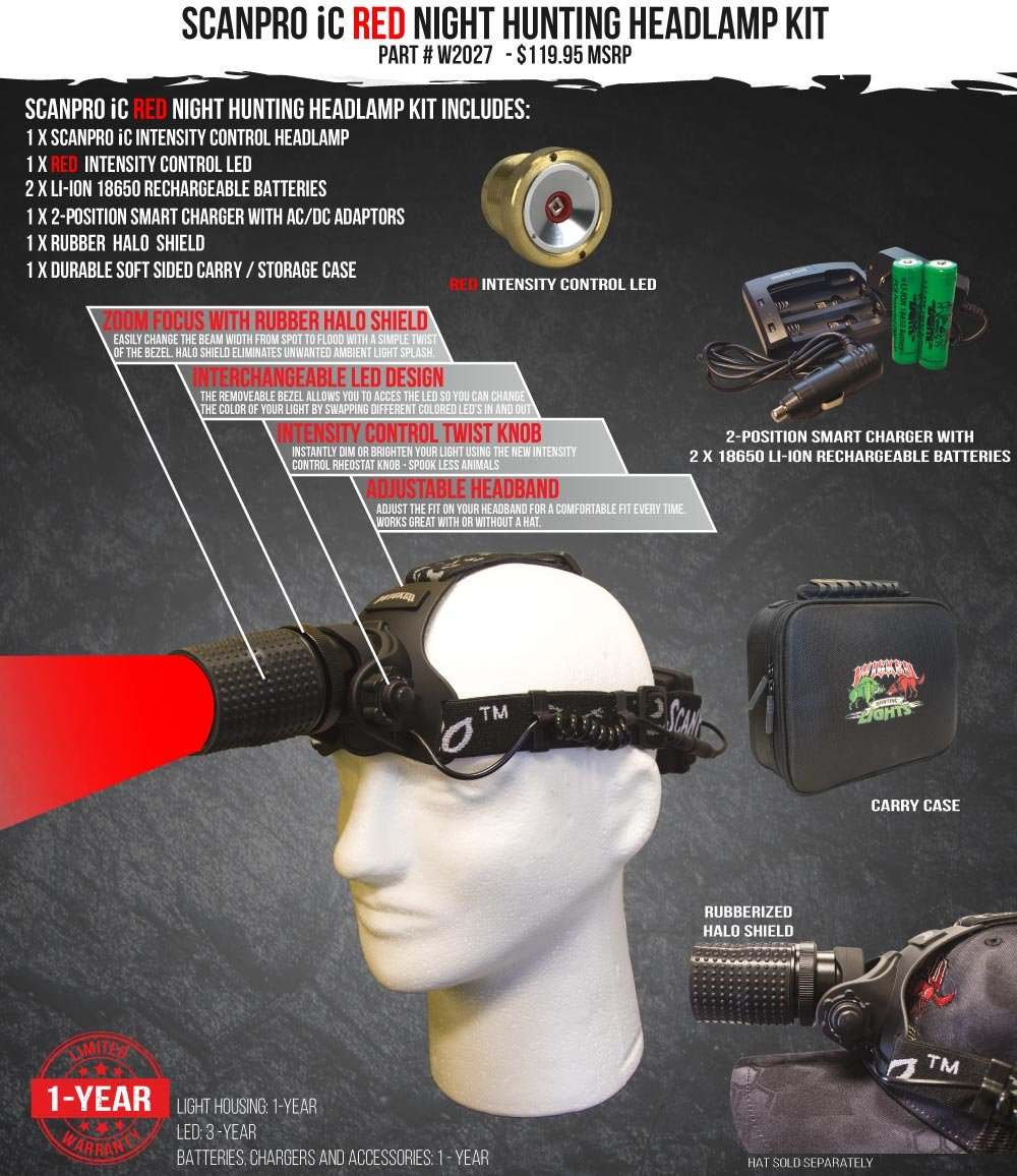 Wicked Lights ScanPro iC Night Hunting Headlamp with RED Intensity Control LED for coyote, predator, and hog hunting by Wicked Lights (Image #2)