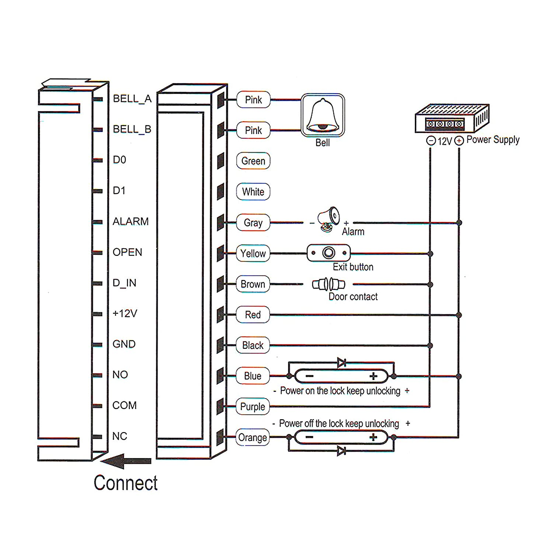 Rfid Reader Keypad Zoter Door Access Control Controller Smartcard Controlled Lock With Relay Waterproof Ip68 Metal Case Home Improvement
