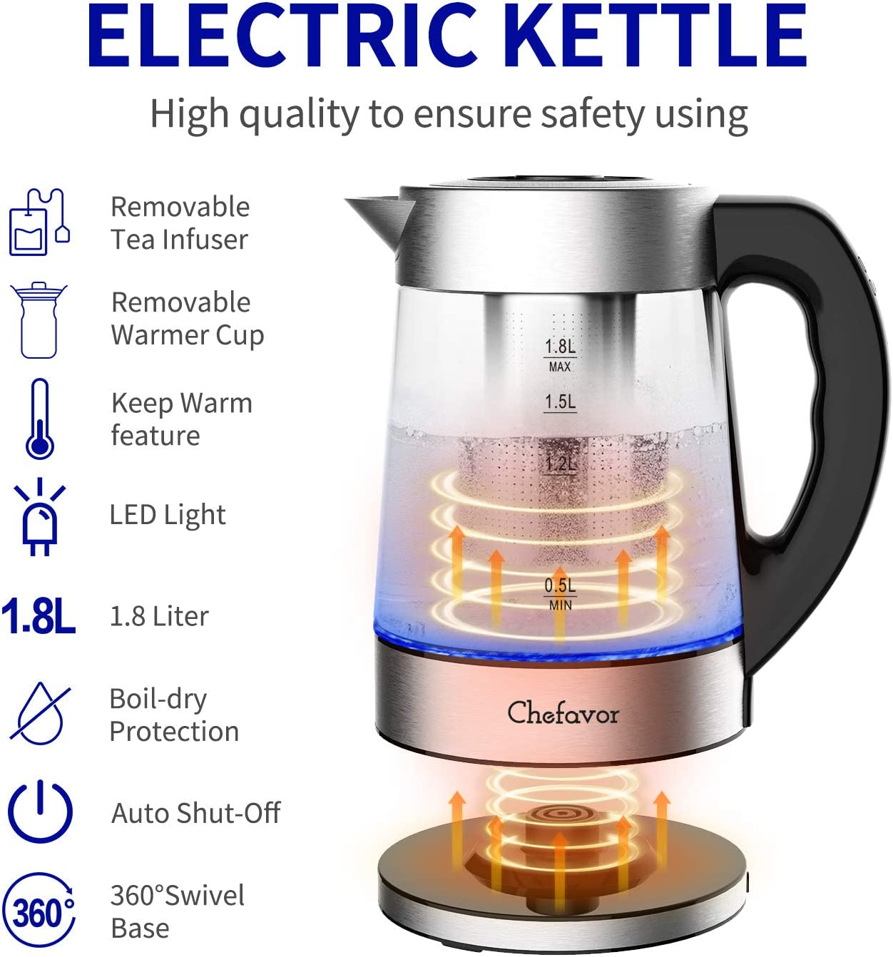 Electric Kettle (BPA Free), Chefavor 1.8 L 2200W, Smart Temperature Controllable with LCD Display, Removable Tea Infuser & Warmer Cup Glass, Boil Dry